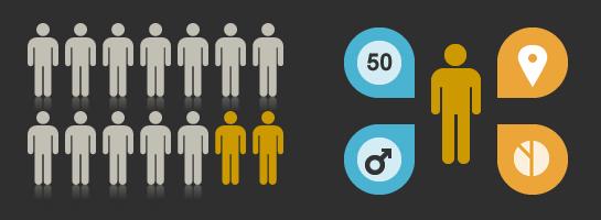por que invertir en marketing digital segmentacion