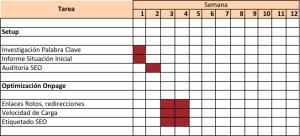 calendario-seo