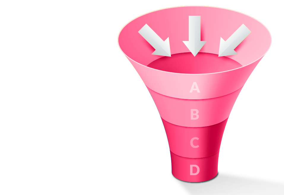 Inbound Marketing y el funnel o embudo de ventas