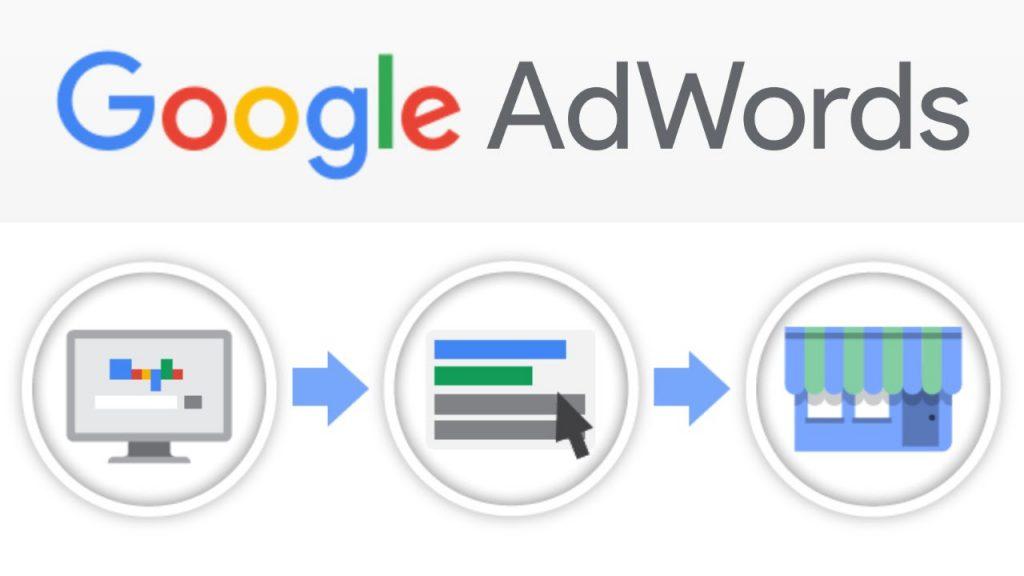 Google AdWords: herramientas de remarketing