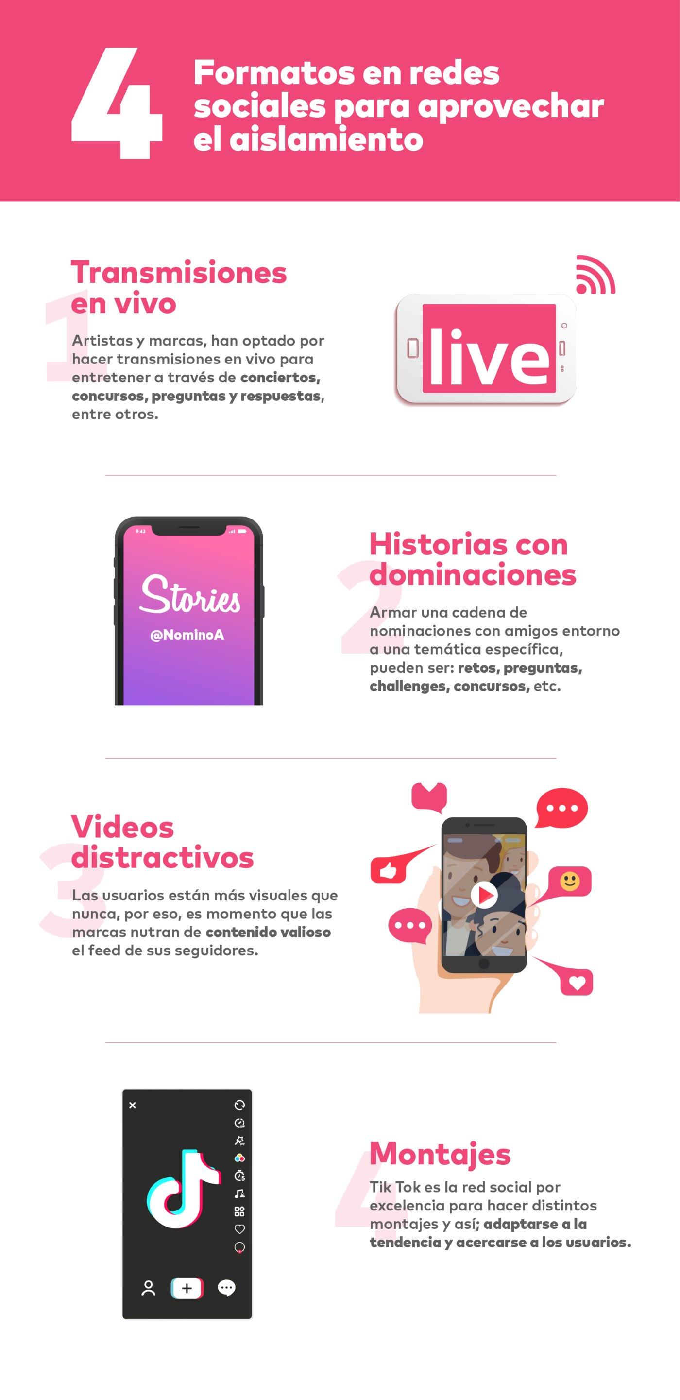 formatos de redes sociales en cuarentena