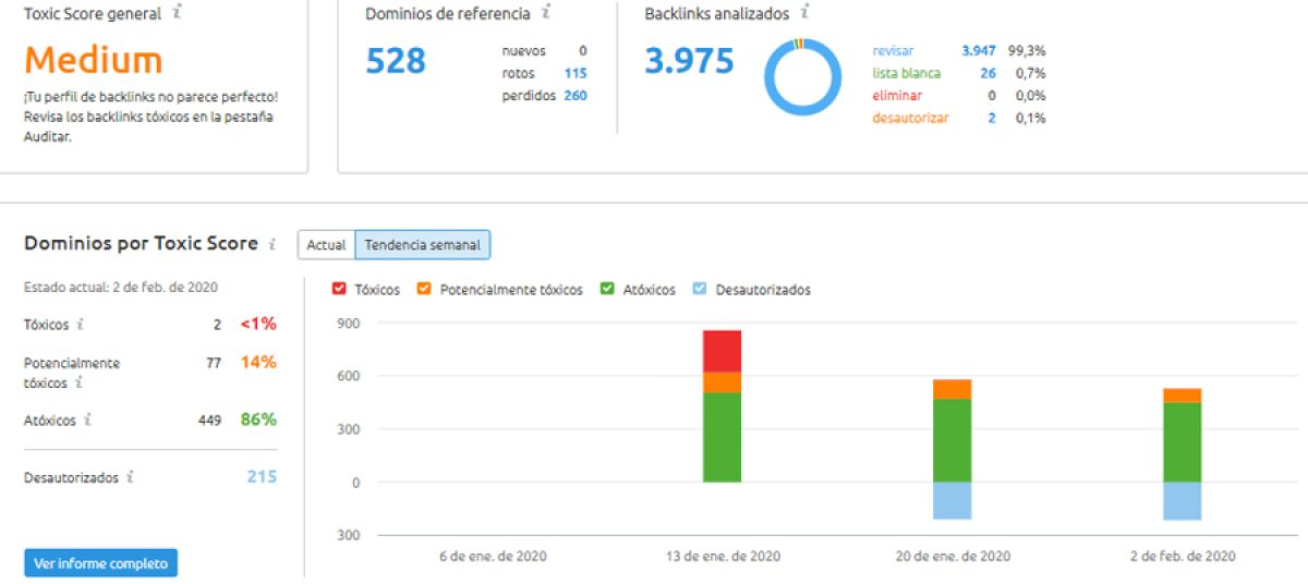 auditoria de enlaces semrush